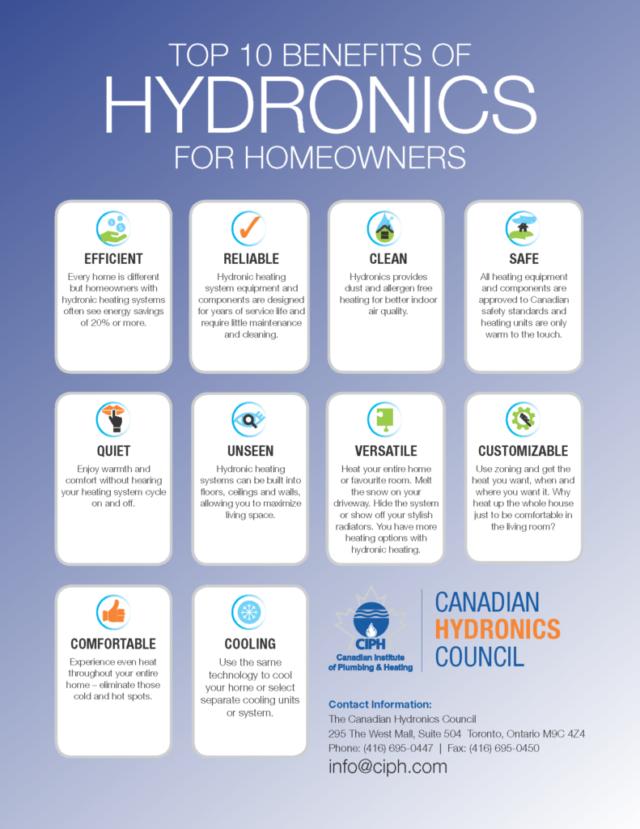 benefits-to-hydronics